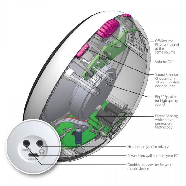 white noise machine for tinnitus